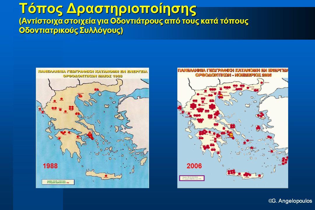  G. Angelopoulos 19882006 Τόπος Δραστηριοποίησης (Αντίστοιχα στοιχεία για Οδοντιάτρους από τους κατά τόπους Οδοντιατρικούς Συλλόγους)