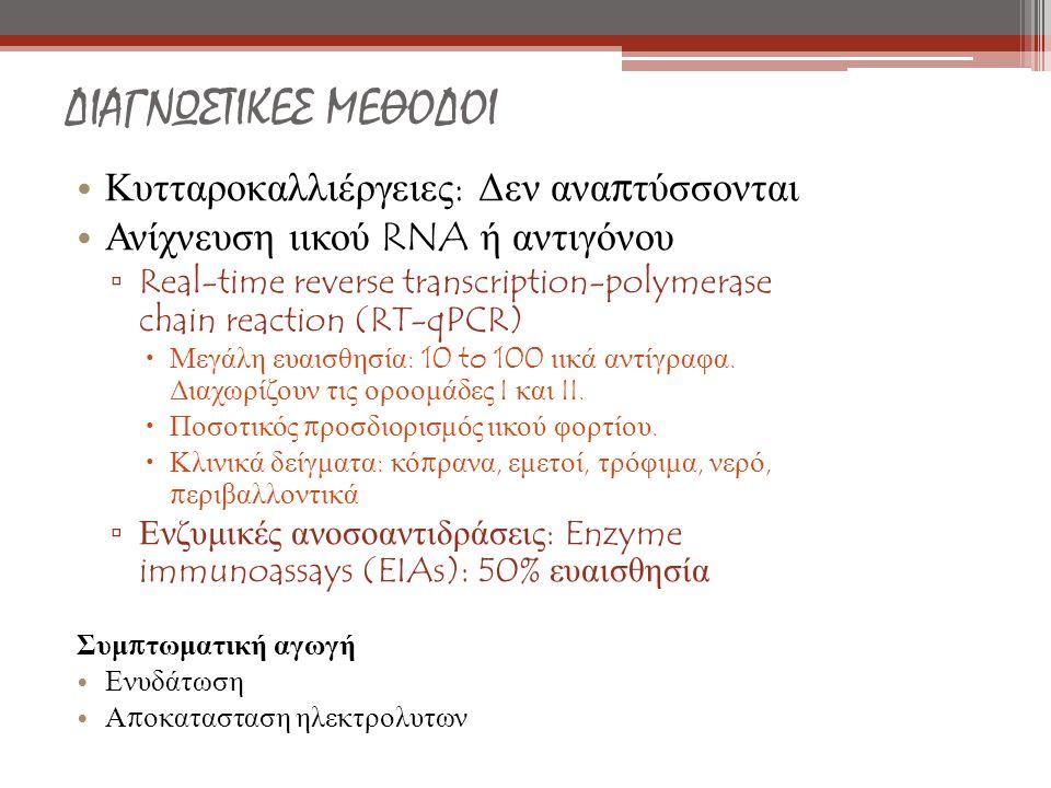 ΔΙΑΓΝΩΣΤΙΚΕΣ ΜΕΘΟΔΟΙ Κυτταροκαλλιέργειες : Δεν ανα π τύσσονται Ανίχνευση ιικού RNA ή αντιγόνου ▫ Real-time reverse transcription-polymerase chain reaction (RT-qPCR)  Μεγάλη ευαισθησία : 10 to 100 ιικά αντίγραφα.