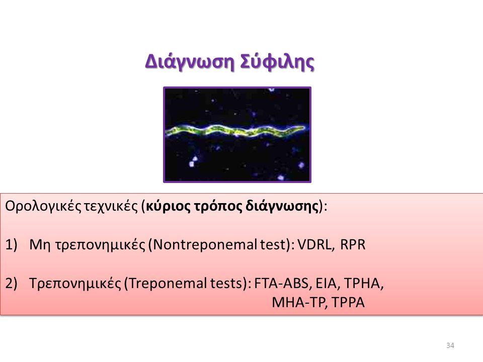 Ορολογικές τεχνικές (κύριος τρόπος διάγνωσης): 1)Μη τρεπονημικές (Nontreponemal test): VDRL, RPR 2)Τρεπονημικές (Treponemal tests): FTA-ABS, ΕΙΑ, TPHA