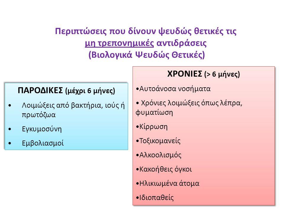 Περιπτώσεις που δίνουν ψευδώς θετικές τις μη τρεπονημικές αντιδράσεις (Βιολογικά Ψευδώς Θετικές) ΠΑΡΟΔΙΚΕΣ (μέχρι 6 μήνες) Λοιμώξεις από βακτήρια, ιού