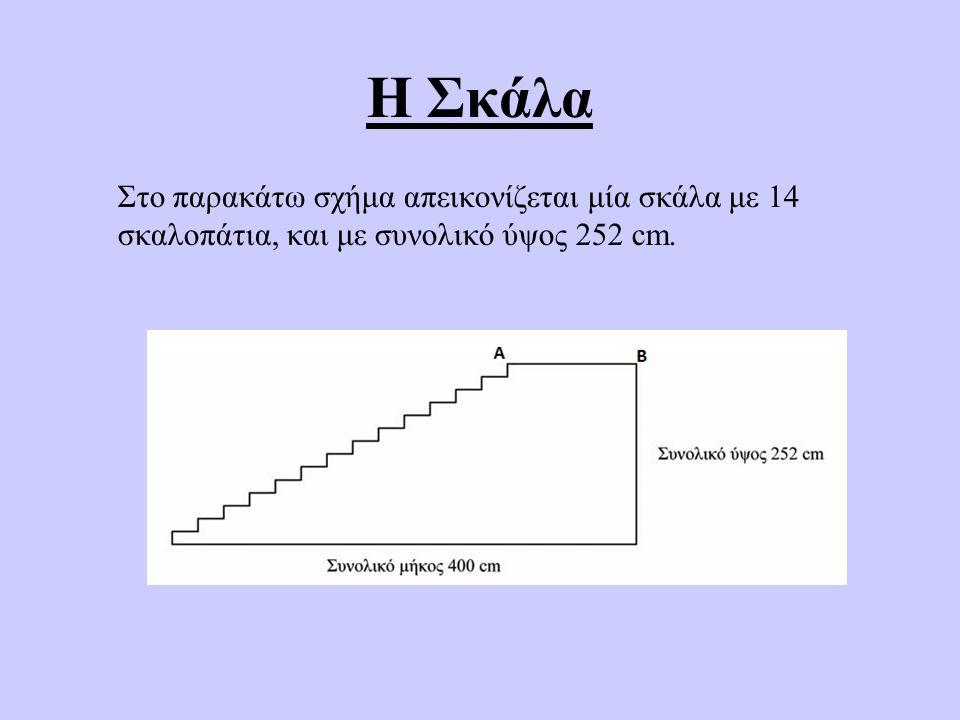 Η Σκάλα Στο παρακάτω σχήμα απεικονίζεται μία σκάλα με 14 σκαλοπάτια, και με συνολικό ύψος 252 cm.