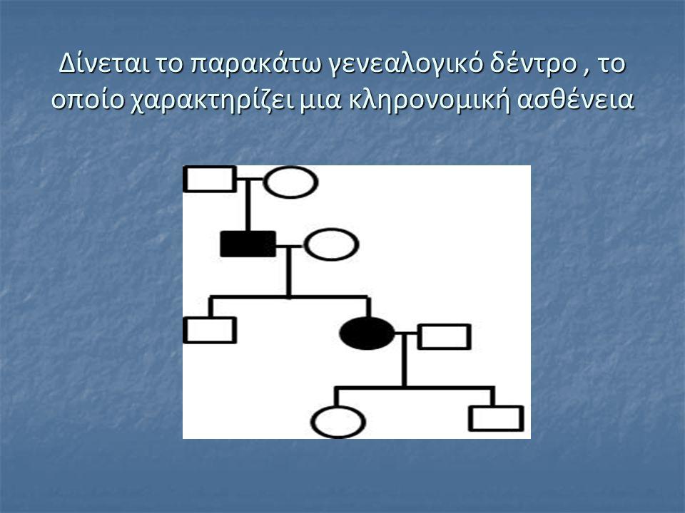 Δίνεται το παρακάτω γενεαλογικό δέντρο, το οποίο χαρακτηρίζει μια κληρονομική ασθένεια