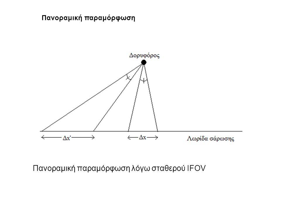 Πανοραμική παραμόρφωση Πανοραμική παραμόρφωση λόγω σταθερού IFOV
