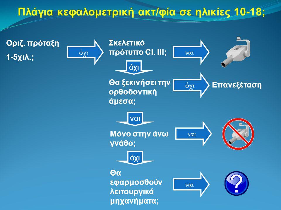 Πλάγια κεφαλομετρική ακτ/φία σε ηλικίες 10-18; όχι Σκελετικό πρότυπο Cl. III; όχι Επανεξέταση όχι Θα ξεκινήσει την ορθοδοντική άμεσα; Οριζ. πρόταξη 1-