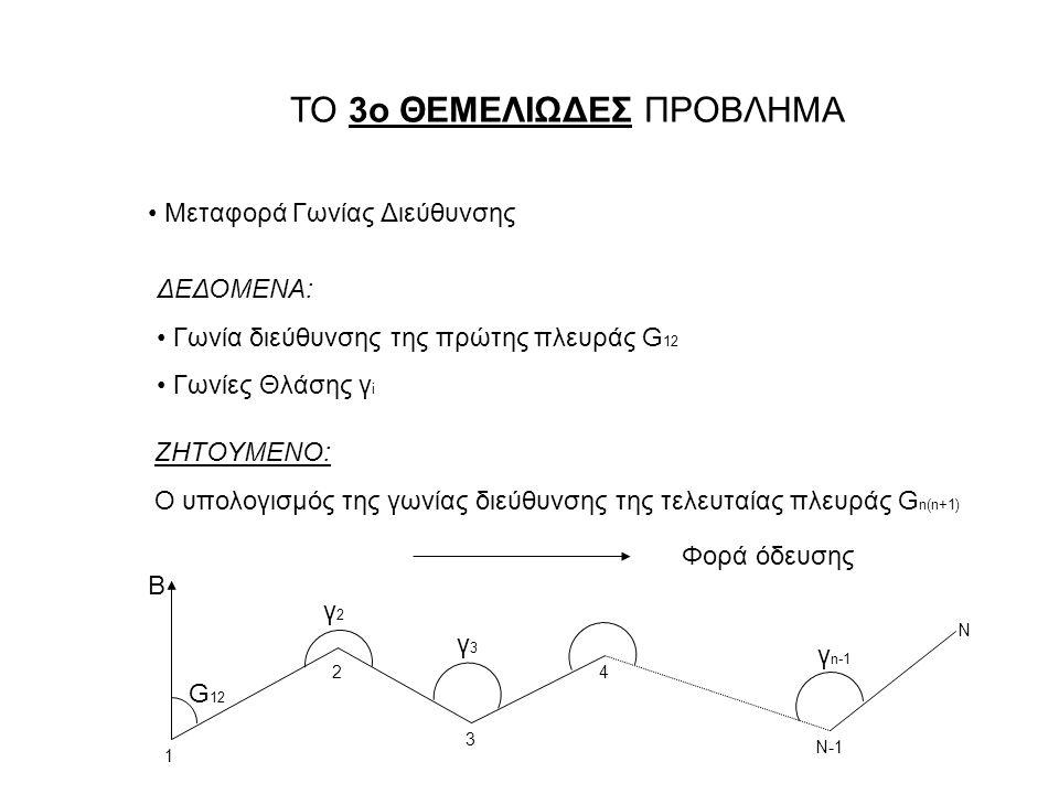 ΤΟ 3ο ΘΕΜΕΛΙΩΔΕΣ ΠΡΟΒΛΗΜΑ Μεταφορά Γωνίας Διεύθυνσης ΔΕΔΟΜΕΝΑ: Γωνία διεύθυνσης της πρώτης πλευράς G 12 Γωνίες Θλάσης γ i ΖΗΤΟΥΜΕΝΟ: Ο υπολογισμός της γωνίας διεύθυνσης της τελευταίας πλευράς G n(n+1) Β Φορά όδευσης 1 2 3 4 N-1 N γ2γ2 γ3γ3 γ n-1 G 12