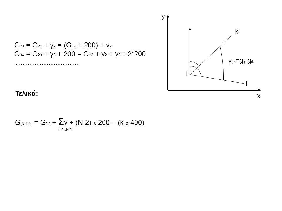G 23 = G 21 + γ 2 = (G 12 + 200) + γ 2 ……………………… Τελικά: G (Ν-1)Ν = G 12 + Σ γ i + (Ν-2) x 200 – (k x 400) i=1..Ν-1 x y k j i γ ijk =g ij -g ik G 34 = G 23 + γ 3 + 200 = G 12 + γ 2 + γ 3 + 2*200