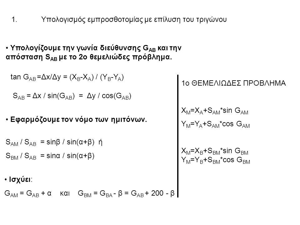 1.Υπολογισμός εμπροσθοτομίας με επίλυση του τριγώνου Υπολογίζουμε την γωνία διεύθυνσης G AB και την απόσταση S AB με το 2ο θεμελιώδες πρόβλημα.