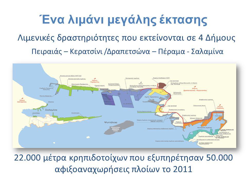 Λιμενικές δραστηριότητες που εκτείνονται σε 4 Δήμους Πειραιάς – Κερατσίνι /Δραπετσώνα – Πέραμα - Σαλαμίνα 22.000 μέτρα κρηπιδοτοίχων που εξυπηρέτησαν