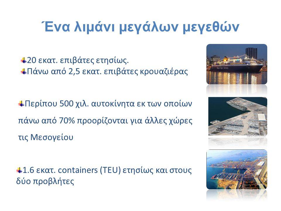 1.6 εκατ. containers (TEU) ετησίως και στους δύο προβλήτες Ένα λιμάνι μεγάλων μεγεθών 20 εκατ. επιβάτες ετησίως. Πάνω από 2,5 εκατ. επιβάτες κρουαζιέρ