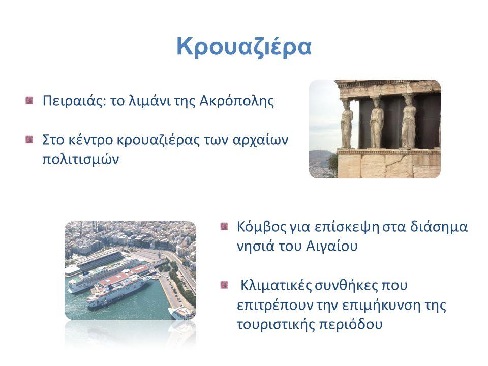 Πειραιάς: το λιμάνι της Ακρόπολης Στο κέντρο κρουαζιέρας των αρχαίων πολιτισμών Κόμβος για επίσκεψη στα διάσημα νησιά του Αιγαίου Κλιματικές συνθήκες