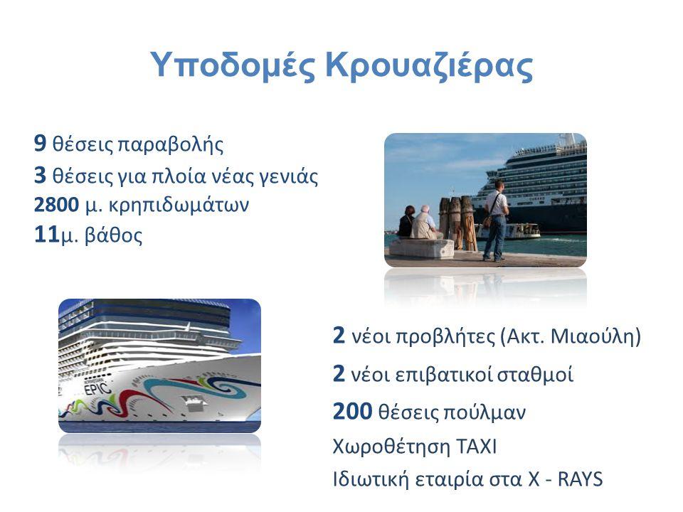 Υποδομές Κρουαζιέρας 2 νέοι προβλήτες (Ακτ. Μιαούλη) 2 νέοι επιβατικοί σταθμοί 200 θέσεις πούλμαν Χωροθέτηση ΤΑΧΙ Ιδιωτική εταιρία στα Χ - RAYS 9 θέσε