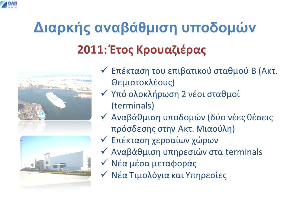 Επέκταση του επιβατικού σταθμού Β (Ακτ. Θεμιστοκλέους) Υπό ολοκλήρωση 2 νέοι σταθμοί (terminals) Αναβάθμιση υποδομών (δύο νέες θέσεις πρόσδεσης στην Α