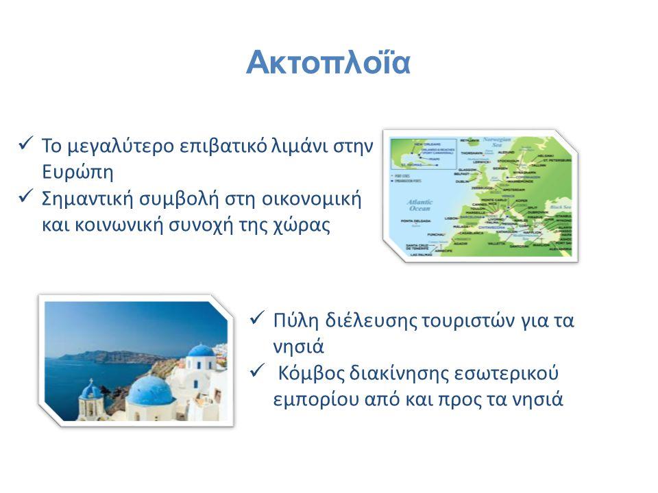Το μεγαλύτερο επιβατικό λιμάνι στην Ευρώπη Σημαντική συμβολή στη οικονομική και κοινωνική συνοχή της χώρας Πύλη διέλευσης τουριστών για τα νησιά Κόμβο