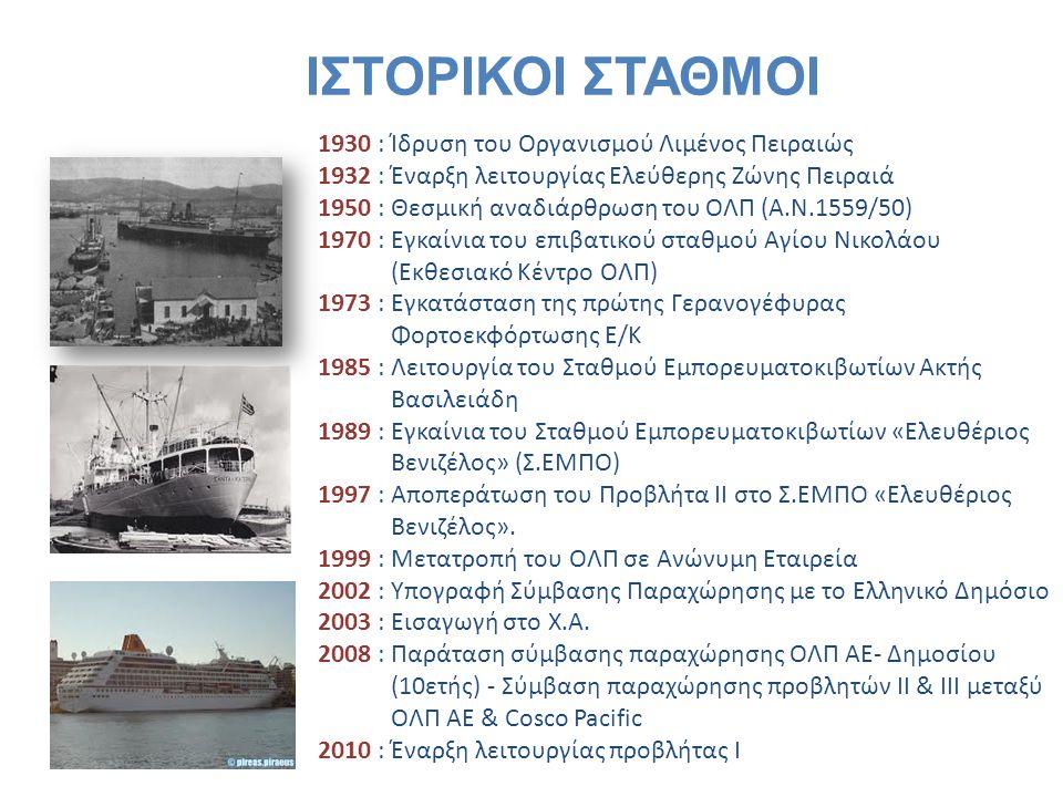 ΙΣΤΟΡΙΚΟΙ ΣΤΑΘΜΟΙ 1930 : Ίδρυση του Οργανισμού Λιμένος Πειραιώς 1932 : Έναρξη λειτουργίας Ελεύθερης Ζώνης Πειραιά 1950 : Θεσμική αναδιάρθρωση του ΟΛΠ