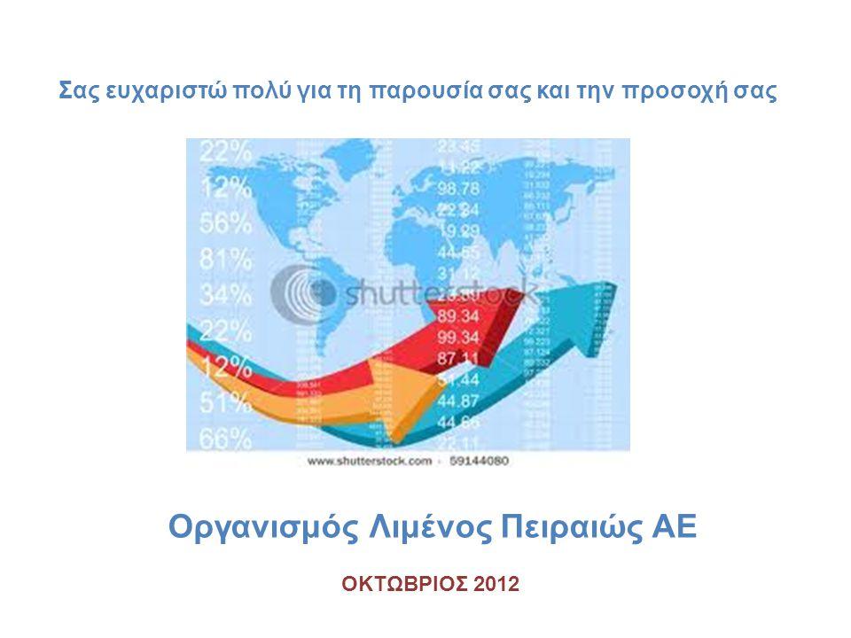 ΟΚΤΩΒΡΙΟΣ 2012 Οργανισμός Λιμένος Πειραιώς ΑΕ Σας ευχαριστώ πολύ για τη παρουσία σας και την προσοχή σας