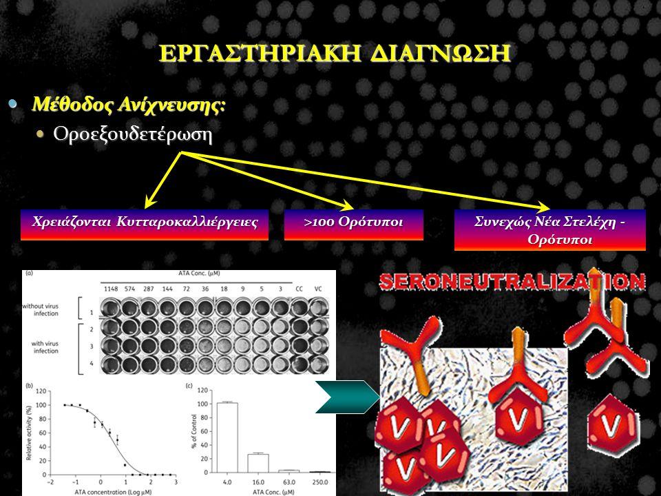 Μέθοδος Ανίχνευσης: Μέθοδος Ανίχνευσης: Οροεξουδετέρωση Οροεξουδετέρωση Χρειάζονται Κυτταροκαλλιέργειες >100 Ορότυποι Συνεχώς Νέα Στελέχη - Ορότυποι
