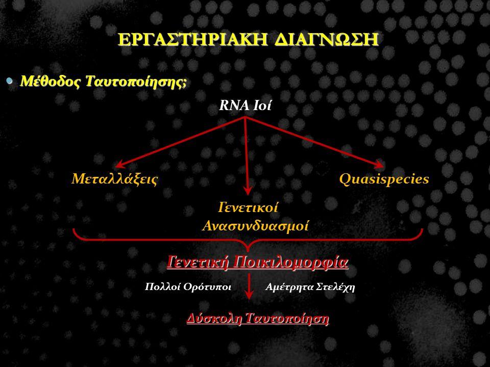 Μέθοδος Ταυτοποίησης; Μέθοδος Ταυτοποίησης; RNA Ιοί Μεταλλάξεις Γενετικοί Ανασυνδυασμοί Quasispecies Γενετική Ποικιλομορφία Δύσκολη Ταυτοποίηση Πολλοί