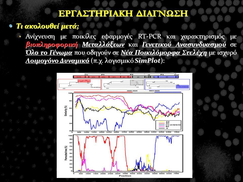 Τι ακολουθεί μετά; Τι ακολουθεί μετά; Ανίχνευση με ποικίλες εφαρμογές RT-PCR και χαρακτηρισμός με βιοπληροφορική Μεταλλάξεων και Γενετικού Ανασυνδυασμ
