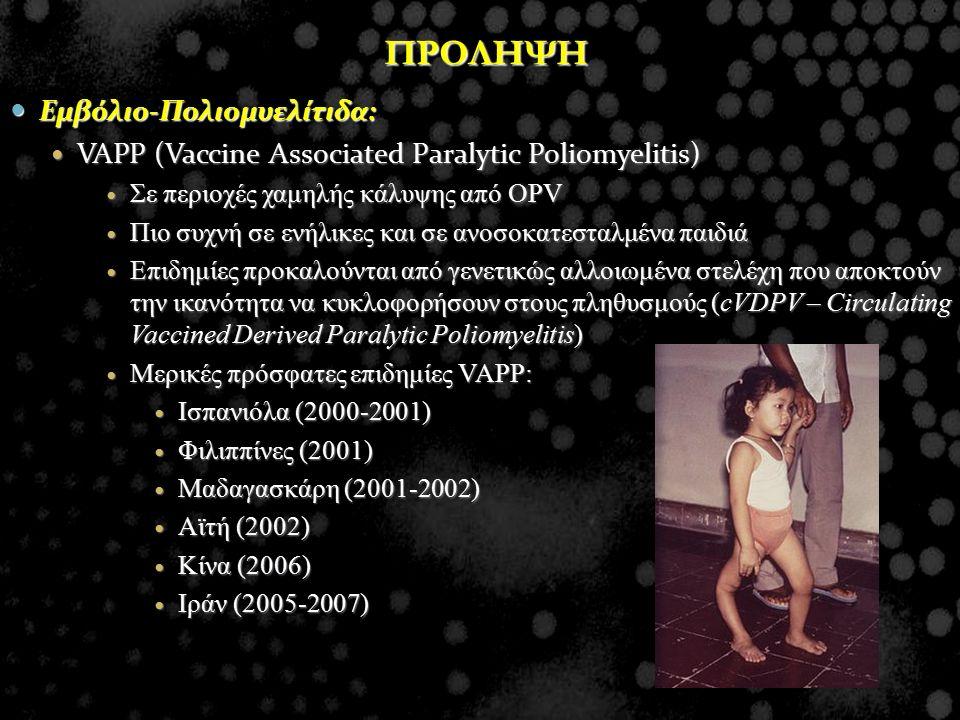 ΠΡΟΛΗΨΗ Εμβόλιο-Πολιομυελίτιδα: Εμβόλιο-Πολιομυελίτιδα: VAPP (Vaccine Associated Paralytic Poliomyelitis) VAPP (Vaccine Associated Paralytic Poliomyel