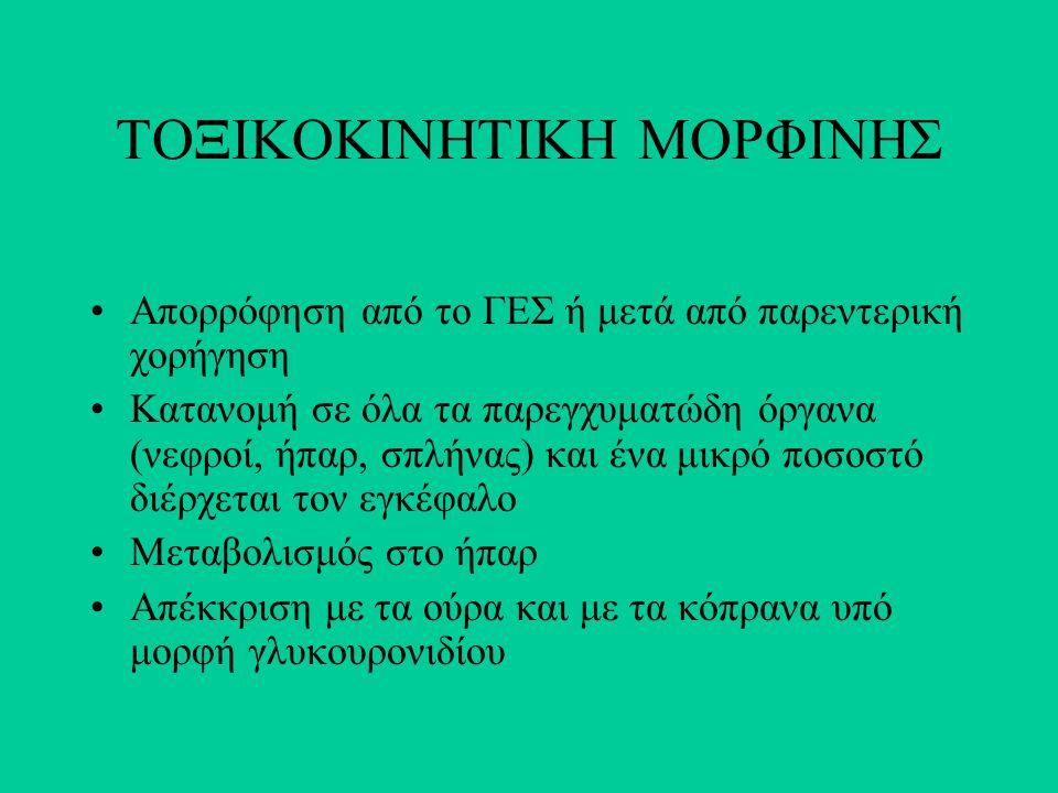ΜΟΡΦΙΝΗ Τοξική δόση μορφίνης: Ενήλικες: 50-60 mg Παιδιά : <10 mg