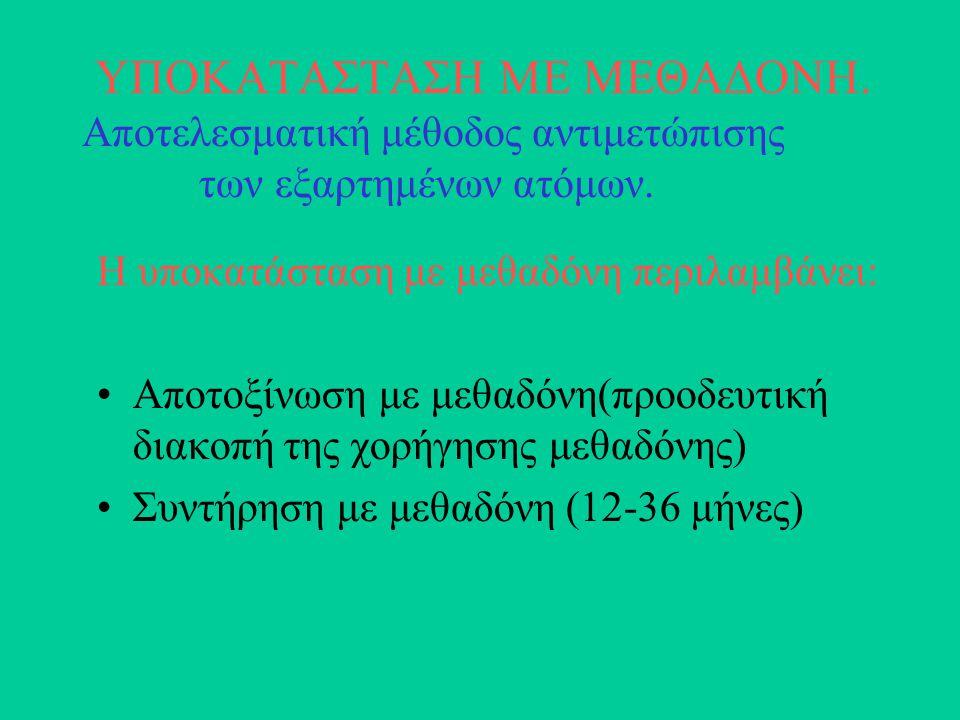 ΠΛΕΟΝΕΚΤΗΜΑΤΑ ΜΕΘΑΔΟΝΗΣ Αναλγητική ενέργεια παρόμοια με της μορφίνης, αλλά μεγαλύτερης διάρκειας Διαθέτει καλή απορρόφηση από το γαστρεντερικό Έχει παρατεταμένη διάρκεια δράσης, και έτσι χορηγείται μόνο μία ή δύο φορές την ημέρα Δεν προκαλεί ναυτία και δυσκοιλιότητα, που προκαλεί η μορφίνη Χορήγηση καθημερινά εφάπαξ δόσης μέχρι 50 mg per os Καθημερινή επαφή ιατρού - ασθενούς Η δόση εξατομικεύεται Χορήγηση υψηλών δόσεων χωρίς πρόκληση ευφορίας Καταστολή του συνδρόμου αποστέρησης Κοινωνική επανένταξη των χρηστών Μείωση της εγκληματικότητας Χορηγείται και κατά τη διάρκεια της κυήσεως
