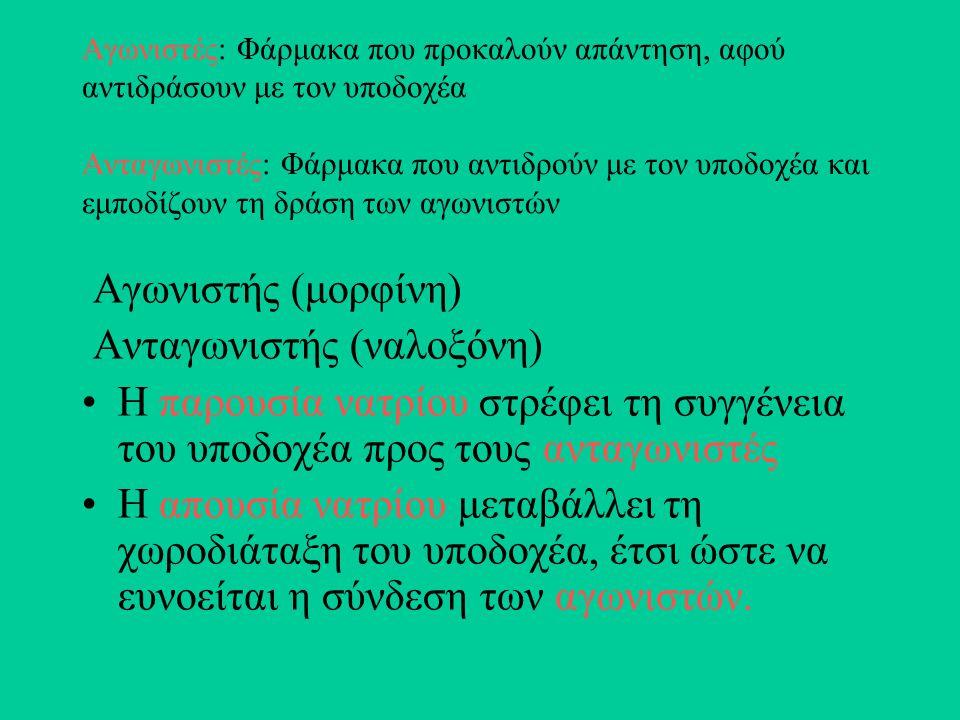 ΥΠΟΔΟΧΕΙΣ ΟΠΙΟΥΧΩΝ 3 τύποι υποδοχέων Υποδοχείς μ – ρυθμίζουν την αναλγητική και την εξαρτησιογόνο δράση (μορφίνη ως αγωνιστής, μεθαδόνη ως αγωνιστής, ναλοξόνη και ναλορφίνη ως συναγωνιστικός ανταγωνιστής) Υποδοχείς κ - ρυθμίζουν την αντιβηχική δράση Υποδοχείς σ – έχουν σχέση με την εξάρτηση