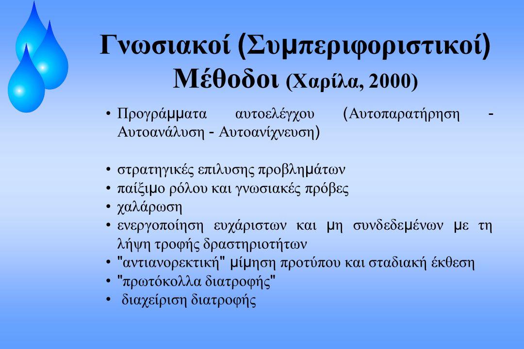 Γνωσιακοί ( Συ μ περιφοριστικοί ) Μέθοδοι (Χαρίλα, 2000) Προγρά μμ ατα αυτοελέγχου ( Αυτοπαρατήρηση - Αυτοανάλυση - Αυτοανίχνευση ) στρατηγικές επιλυσ