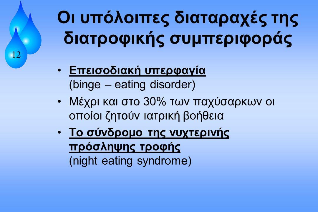 Οι υπόλοιπες διαταραχές της διατροφικής συμπεριφοράς Επεισοδιακή υπερφαγία (binge – eating disorder) Μέχρι και στο 30% των παχύσαρκων οι οποίοι ζητούν