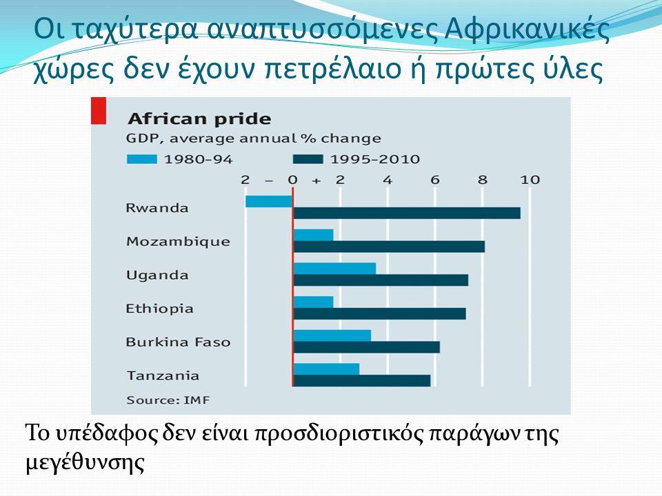 Οι ταχύτερα αναπτυσσόμενες Αφρικανικές χώρες δεν έχουν πετρέλαιο ή πρώτες ύλες Το υπέδαφος δεν είναι προσδιοριστικός παράγων της μεγέθυνσης