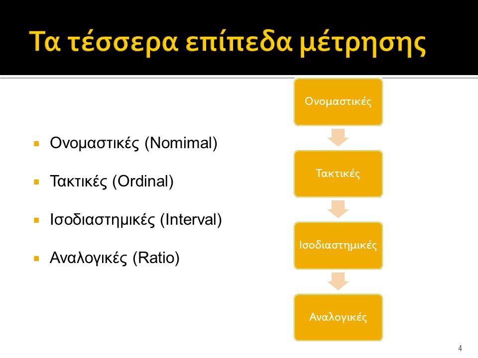 5 Ονομαστική Κλίμακα (Nominal) σύστημα κατηγοριοποίησης Οι αριθμοί της κλίμακας χρησιμοποιούνται μόνο ως σύστημα κατηγοριοποίησης Τα χαρακτηριστικά ταξινομούνται σε κατηγορίες κατατάσσεται Κάθε άτομο κατατάσσεται σε μία μόνο κατηγορία δεν έχουν Οι αριθμοί που χρησιμοποιούνται σε αυτή την κλίμακα δεν έχουν αριθμητικές ιδιότητες π.χ.Το φύλο: π.χ.