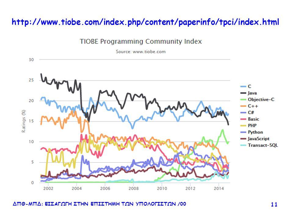 http://www.tiobe.com/index.php/content/paperinfo/tpci/index.html ΔΠΘ-ΜΠΔ: ΕΙΣΑΓΩΓΗ ΣΤΗΝ ΕΠΙΣΤΗΜΗ ΤΩΝ ΥΠΟΛΟΓΙΣΤΩΝ /00 11