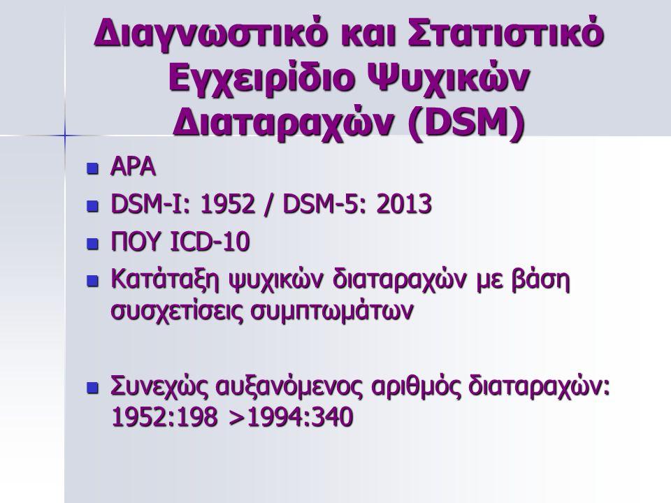 Διαγνωστικό και Στατιστικό Εγχειρίδιο Ψυχικών Διαταραχών (DSM) APA APA DSM-I: 1952 / DSM-5: 2013 DSM-I: 1952 / DSM-5: 2013 ΠΟΥ ICD-10 ΠΟΥ ICD-10 Κατάτ