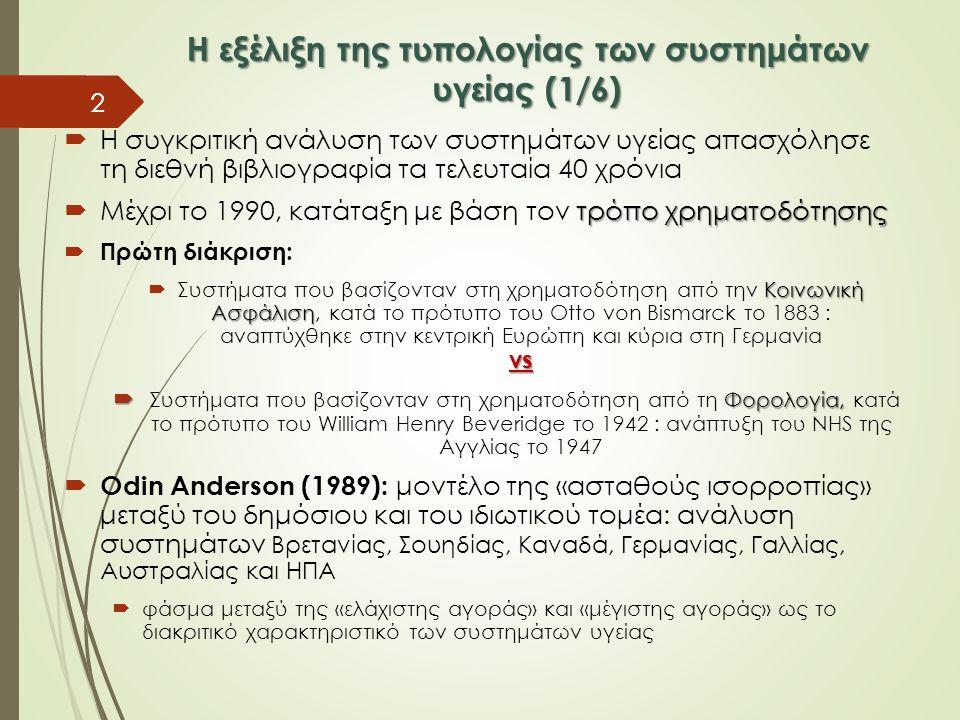 Η εξέλιξη της τυπολογίας των συστημάτων υγείας (1/6)  Η συγκριτική ανάλυση των συστημάτων υγείας απασχόλησε τη διεθνή βιβλιογραφία τα τελευταία 40 χρ