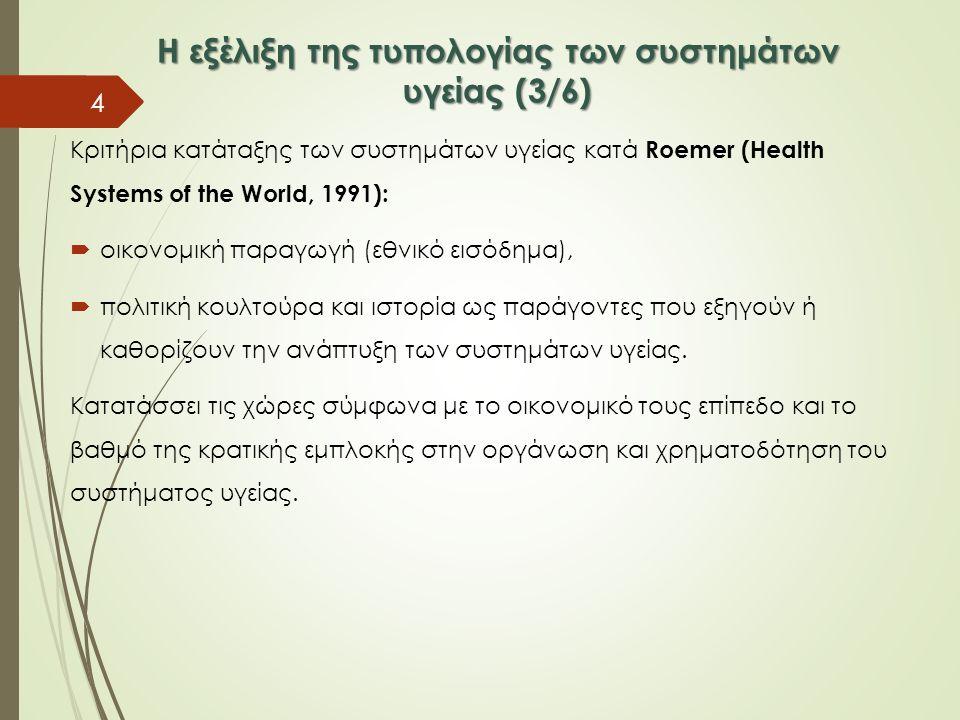 Η εξέλιξη της τυπολογίας των συστημάτων υγείας (3/6) Κριτήρια κατάταξης των συστημάτων υγείας κατά Roemer (Health Systems of the World, 1991):  οικον