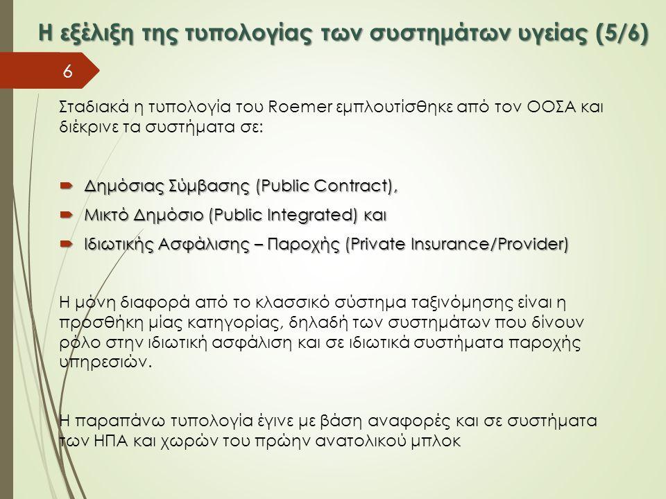 Η εξέλιξη της τυπολογίας των συστημάτων υγείας (5/6) Σταδιακά η τυπολογία του Roemer εμπλουτίσθηκε από τον ΟΟΣΑ και διέκρινε τα συστήματα σε:  Δημόσι