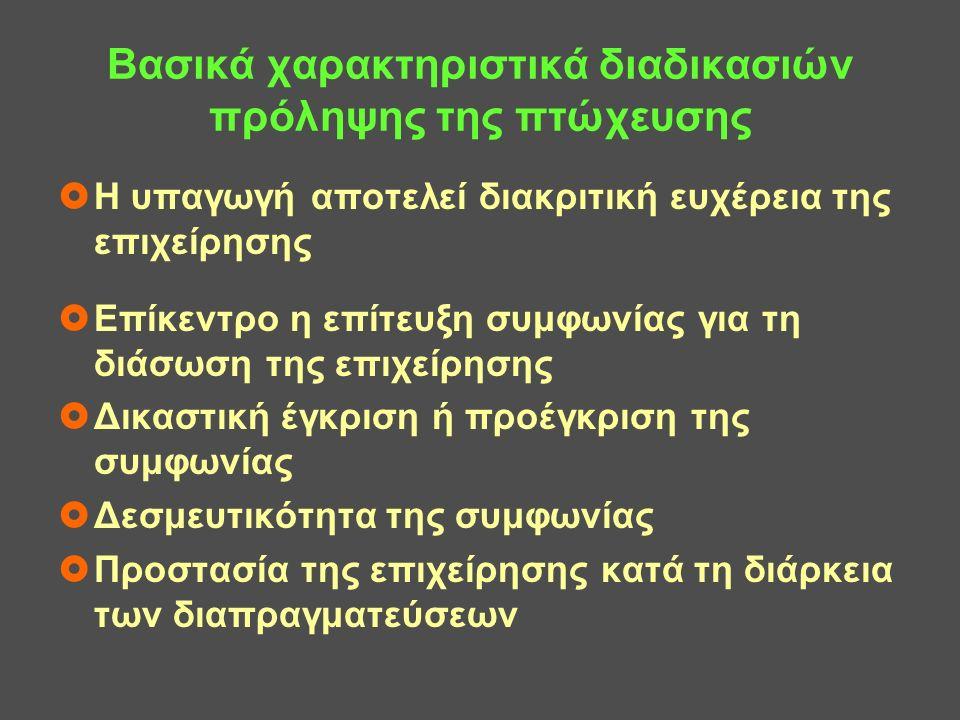 Η προπτωχευτική διαδικασία εξυγίανσης Προϋποθέσεις υπαγωγής Φυσικό ή νομικό πρόσωπο με πτωχευτική ικανότητα με κέντρο των κυρίων συμφερόντων του στην Ελλάδα Παρούσα ή επαπειλούμενη αδυναμία εκπλήρωσης των ληξιπρόθεσμων χρηματικών υποχρεώσεων κατά τρόπο γενικό Παύση πληρωμών, εφόσον υποβληθεί ταυτόχρονα και αίτηση για πτώχευση, η εξέταση της οποίας αναστέλλεται, εφόσον γίνει δεκτή αίτηση υπαγωγής στη διαδικασία
