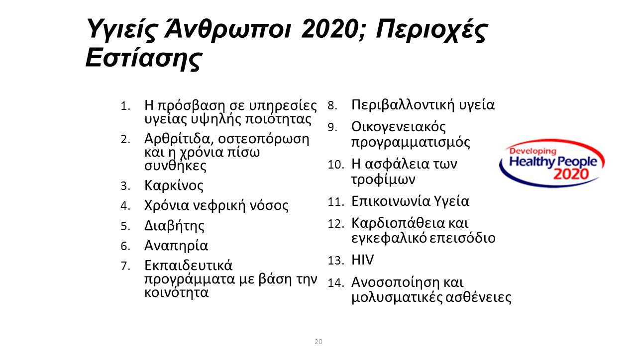 20 Υγιείς Άνθρωποι 2020; Περιοχές Εστίασης 1. Η πρόσβαση σε υπηρεσίες υγείας υψηλής ποιότητας 2. Αρθρίτιδα, οστεοπόρωση και η χρόνια πίσω συνθήκες 3.