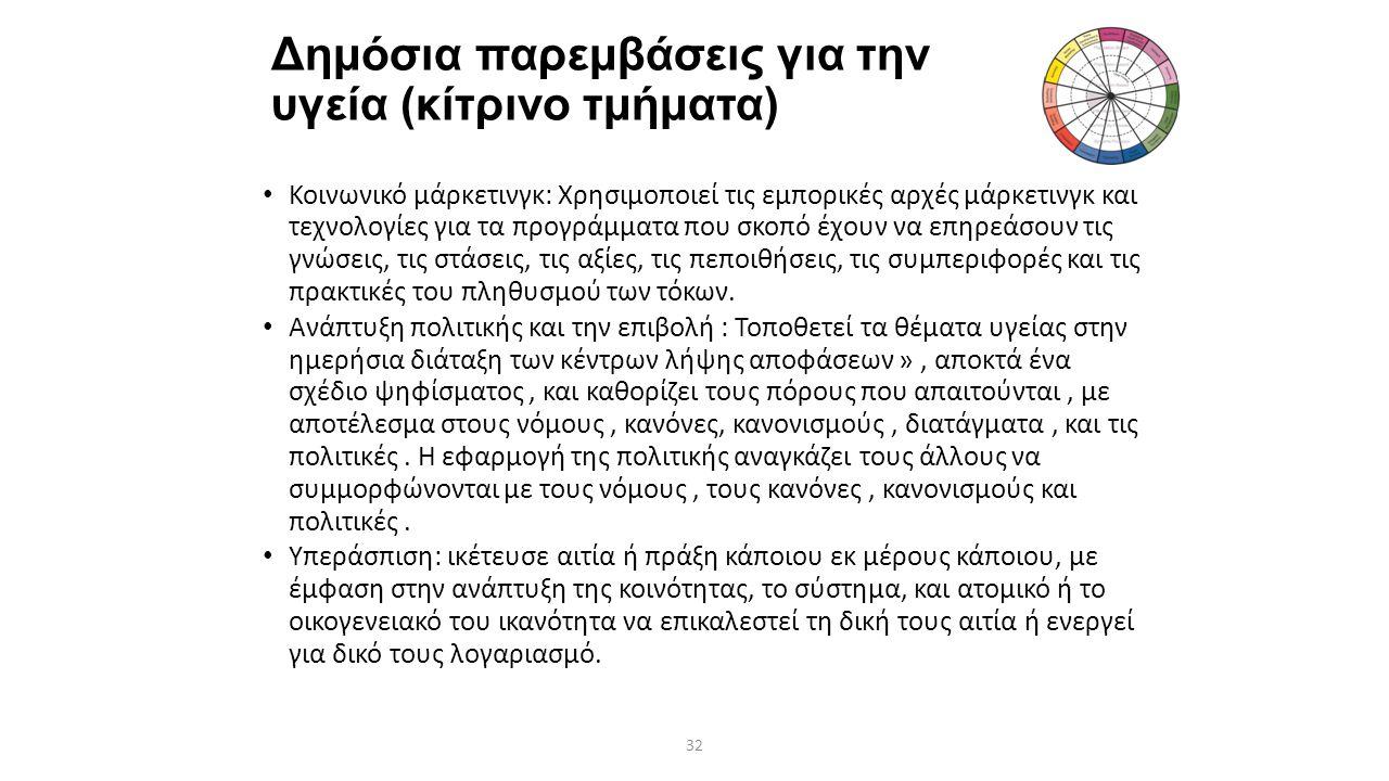 32 Δημόσια παρεμβάσεις για την υγεία (κίτρινο τμήματα) Κοινωνικό μάρκετινγκ: Χρησιμοποιεί τις εμπορικές αρχές μάρκετινγκ και τεχνολογίες για τα προγρά