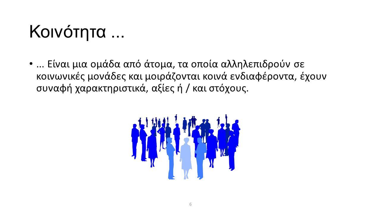 6 Κοινότητα...... Είναι μια ομάδα από άτομα, τα οποία αλληλεπιδρούν σε κοινωνικές μονάδες και μοιράζονται κοινά ενδιαφέροντα, έχουν συναφή χαρακτηριστ