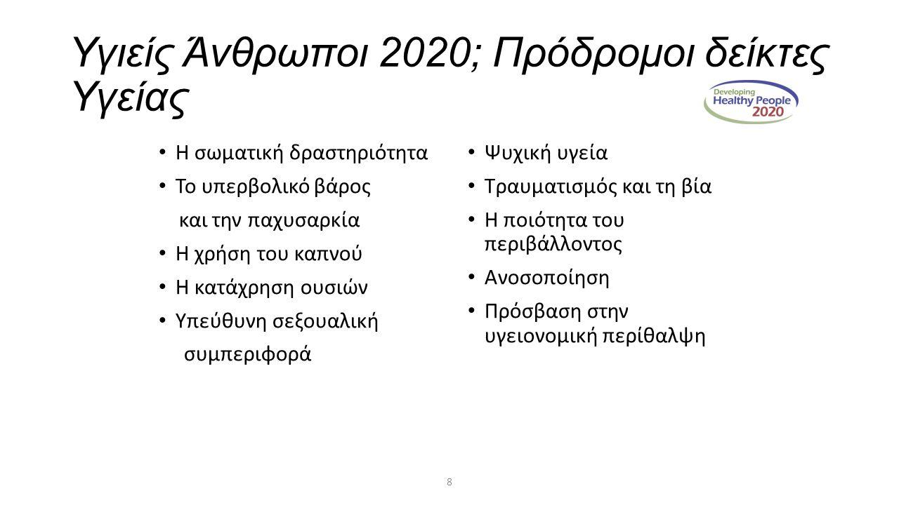 19 Υγιείς άνθρωποι 2020 Στόχος 1: Αύξηση της ποιότητας και τα έτη υγιούς ζωής.