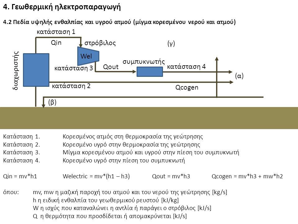 4. Γεωθερμική ηλεκτροπαραγωγή 4.2 Πεδία υψηλής ενθαλπίας και υγρού ατμού (μίγμα κορεσμένου νερού και ατμού) Κατάσταση 1.Κορεσμένος ατμός στη θερμοκρασ
