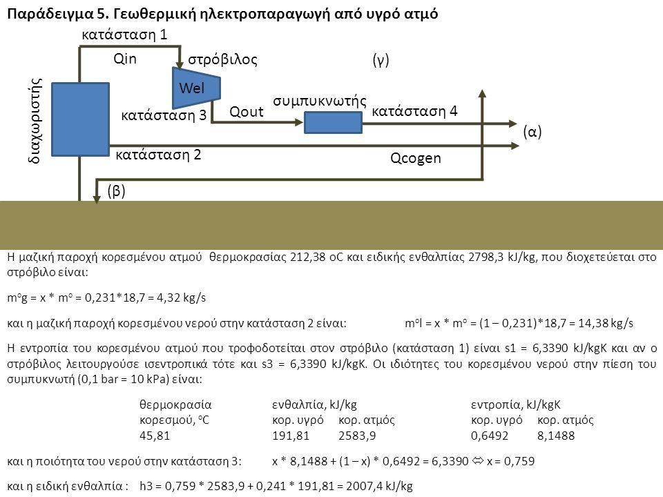 Παράδειγμα 5. Γεωθερμική ηλεκτροπαραγωγή από υγρό ατμό Η μαζική παροχή κορεσμένου ατμού θερμοκρασίας 212,38 οC και ειδικής ενθαλπίας 2798,3 kJ/kg, που