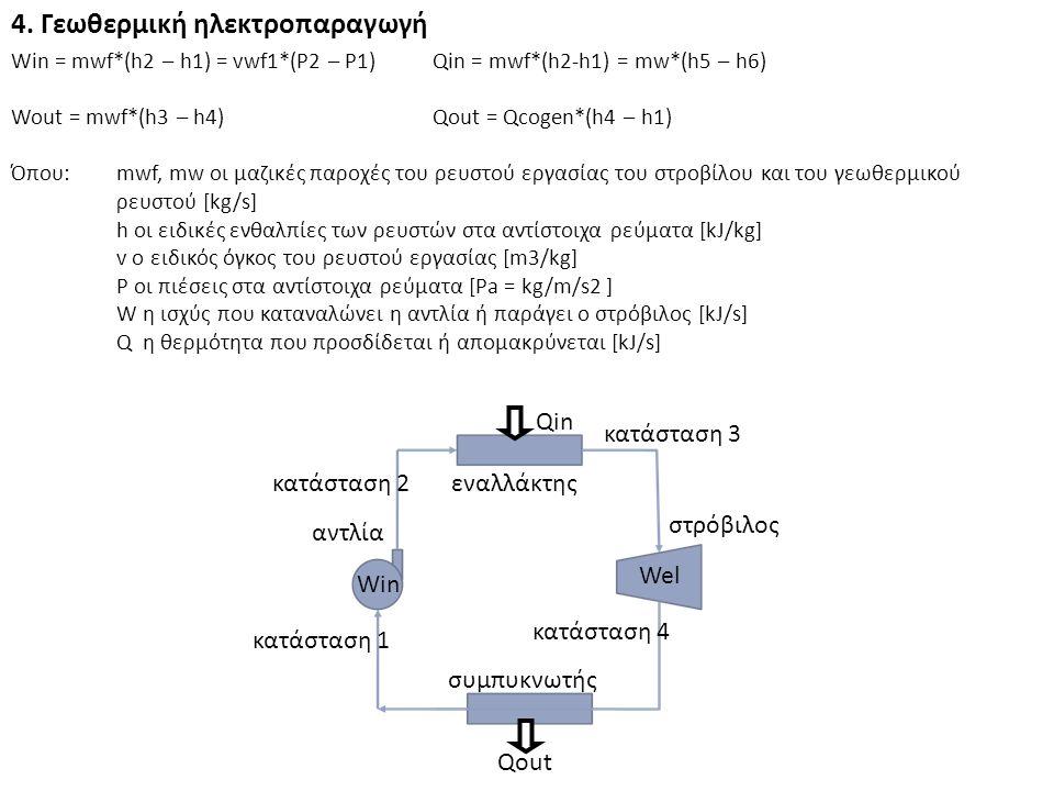 4. Γεωθερμική ηλεκτροπαραγωγή Win = mwf*(h2 – h1) = vwf1*(P2 – P1)Qin = mwf*(h2-h1) = mw*(h5 – h6) Wout = mwf*(h3 – h4)Qout = Qcogen*(h4 – h1) Όπου:mw