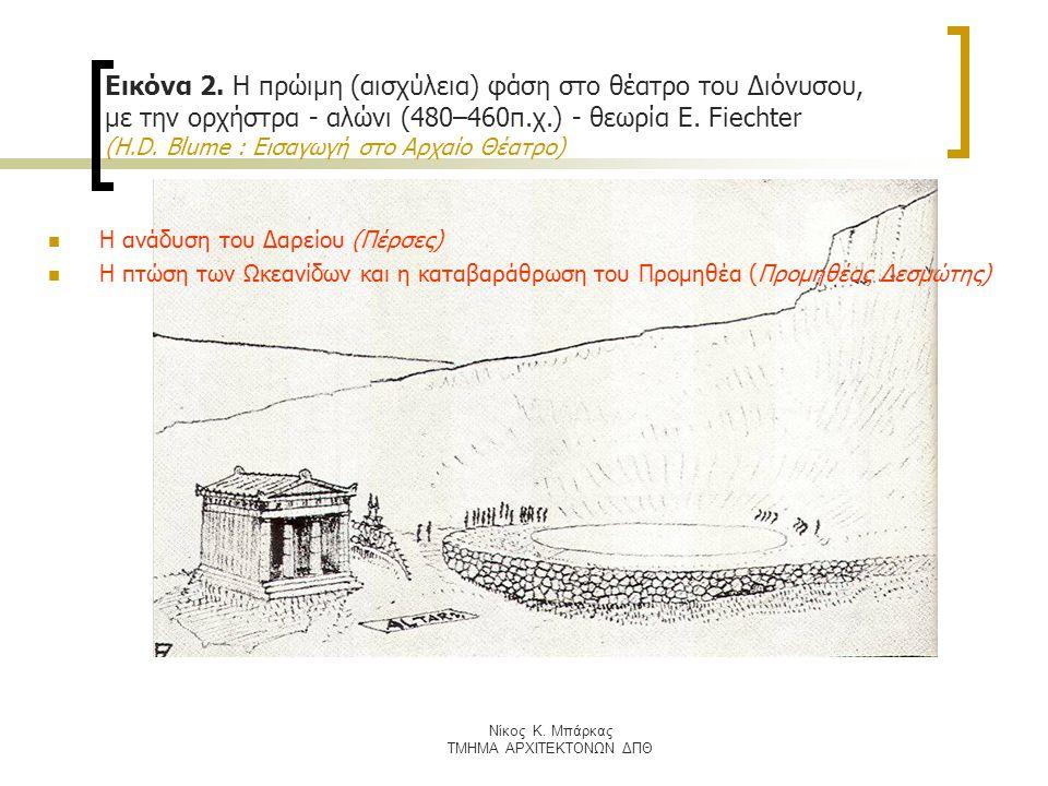 Nίκος Κ. Μπάρκας ΤΜΗΜΑ ΑΡΧΙΤΕΚΤΟΝΩΝ ΔΠΘ Εικόνα 2. Η πρώιμη (αισχύλεια) φάση στο θέατρο του Διόνυσου, με την ορχήστρα - αλώνι (480–460π.χ.) - θεωρία Ε.