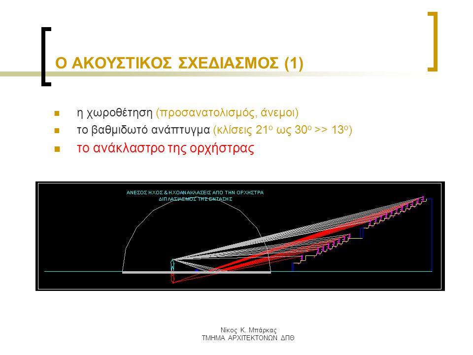 Nίκος Κ. Μπάρκας ΤΜΗΜΑ ΑΡΧΙΤΕΚΤΟΝΩΝ ΔΠΘ Ο ΑΚΟΥΣΤΙΚΟΣ ΣΧΕΔΙΑΣΜΟΣ (1) η χωροθέτηση (προσανατολισμός, άνεμοι) το βαθμιδωτό ανάπτυγμα (κλίσεις 21 ο ως 30