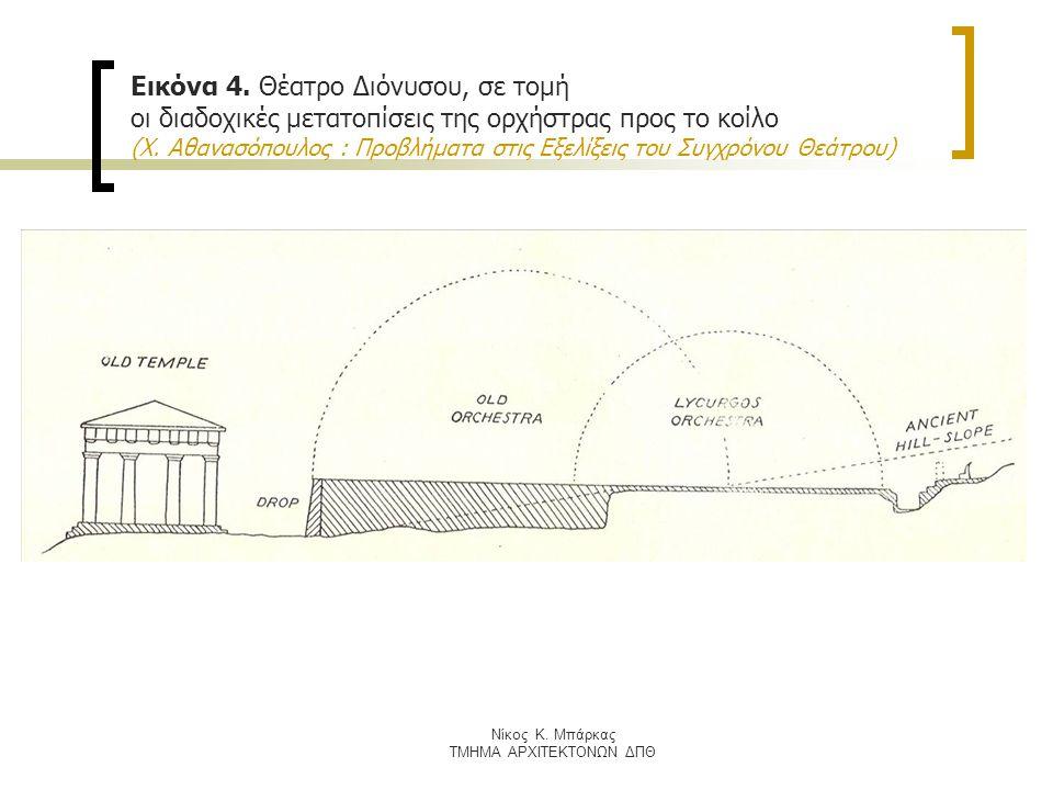 Εικόνα 4. Θέατρο Διόνυσου, σε τομή οι διαδοχικές μετατοπίσεις της ορχήστρας προς το κοίλο (Χ. Αθανασόπουλος : Προβλήματα στις Εξελίξεις του Συγχρόνου