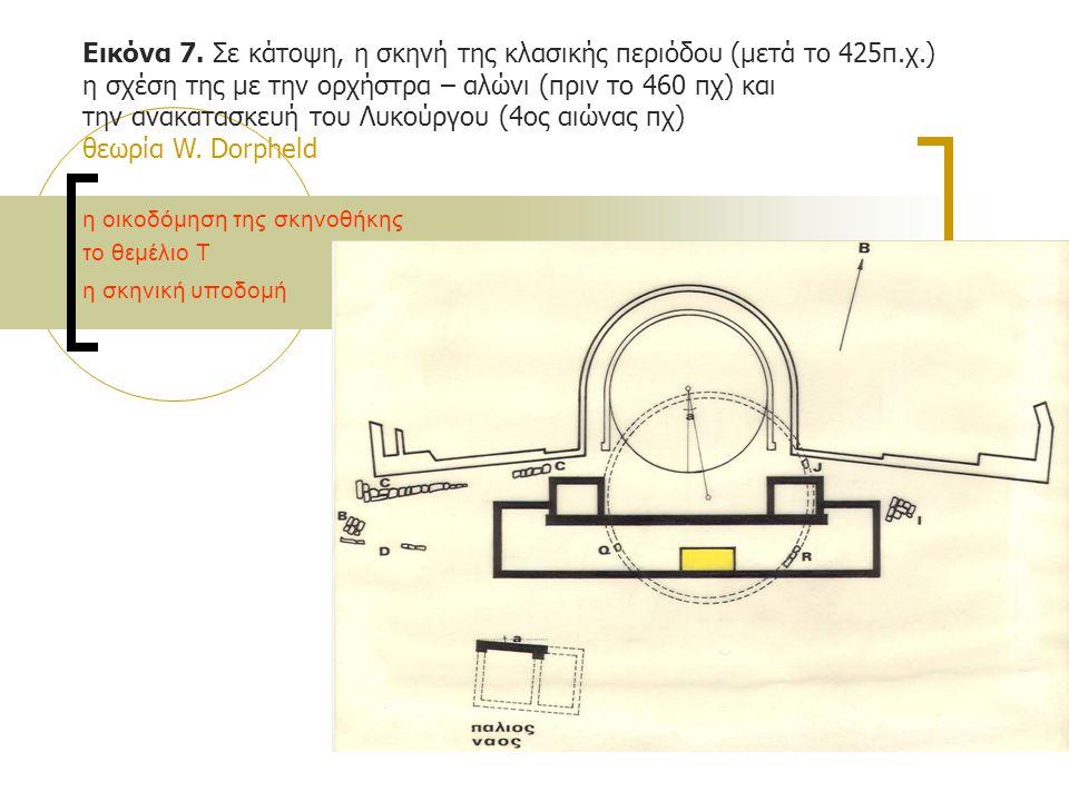 Εικόνα 7. Σε κάτοψη, η σκηνή της κλασικής περιόδου (μετά το 425π.χ.) η σχέση της με την ορχήστρα – αλώνι (πριν το 460 πχ) και την ανακατασκευή του Λυκ