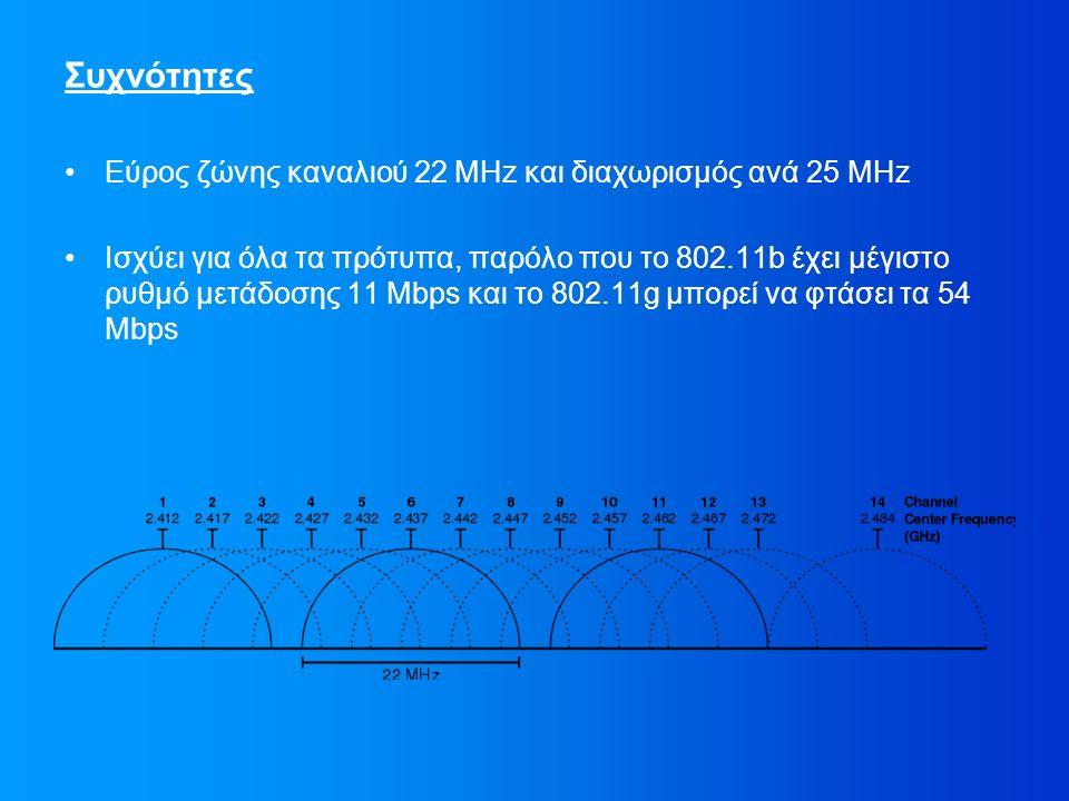 Συχνότητες Εύρος ζώνης καναλιού 22 MHz και διαχωρισμός ανά 25 MHz Ισχύει για όλα τα πρότυπα, παρόλο που το 802.11b έχει μέγιστο ρυθμό μετάδοσης 11 Mbps και το 802.11g μπορεί να φτάσει τα 54 Mbps
