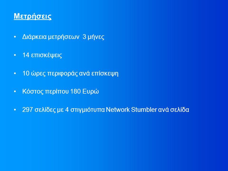 Μετρήσεις Διάρκεια μετρήσεων 3 μήνες 14 επισκέψεις 10 ώρες περιφοράς ανά επίσκεψη Κόστος περίπου 180 Ευρώ 297 σελίδες με 4 στιγμιότυπα Network Stumbler ανά σελίδα