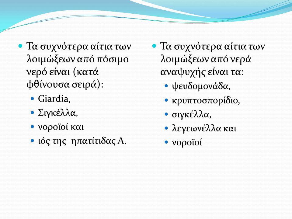 Τα συχνότερα αίτια των λοιμώξεων από πόσιμο νερό είναι (κατά φθίνουσα σειρά): Giardia, Σιγκέλλα, νοροϊοί και ιός της ηπατίτιδας Α. Τα συχνότερα αίτια
